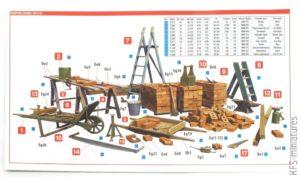 1/35 Construction Set Kit - MiniArt