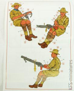 1/35 ANZAC Drivers (1917-1918) - ICM