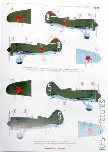 1/32 Polikarpov I-16 Type 10 - ICM