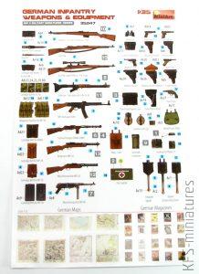 1/35 German Infantry Weapons & Equipment - MiniArt